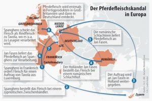 Der Pferdefleischskandal in Europa | © FAZ